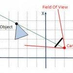 Anatomy of a modern renderer 3 - view transforms